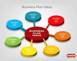 How to Create and Implement a Business Plan Chroncom
